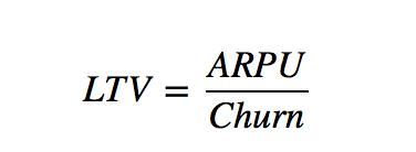 lifetime value (ltv), mrr